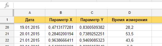 googledocs-tablicy-zakreplenie-oblasti-4